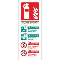 Foam spray extinguisher identification