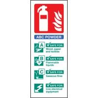 Dry powder extinguisher identification